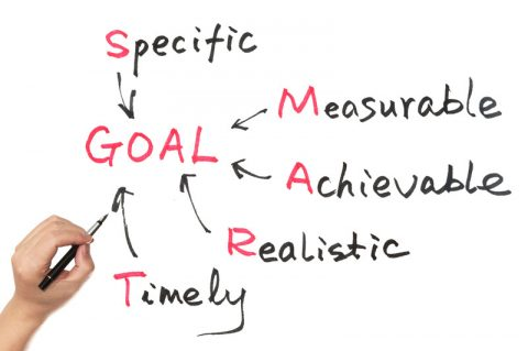 Have you set a SMART Goal recently?